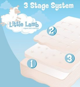 Little Lamb Natural Latex Mattress Review and Earth Day Giveaway